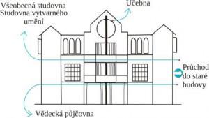 schéma budovy v ulici W. Hradební 45