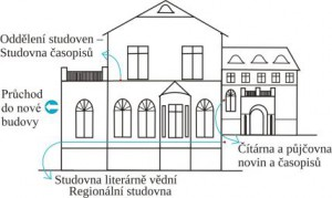 schéma budovy v ulici W. Hradební 49
